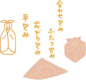 2風呂敷イラスト2